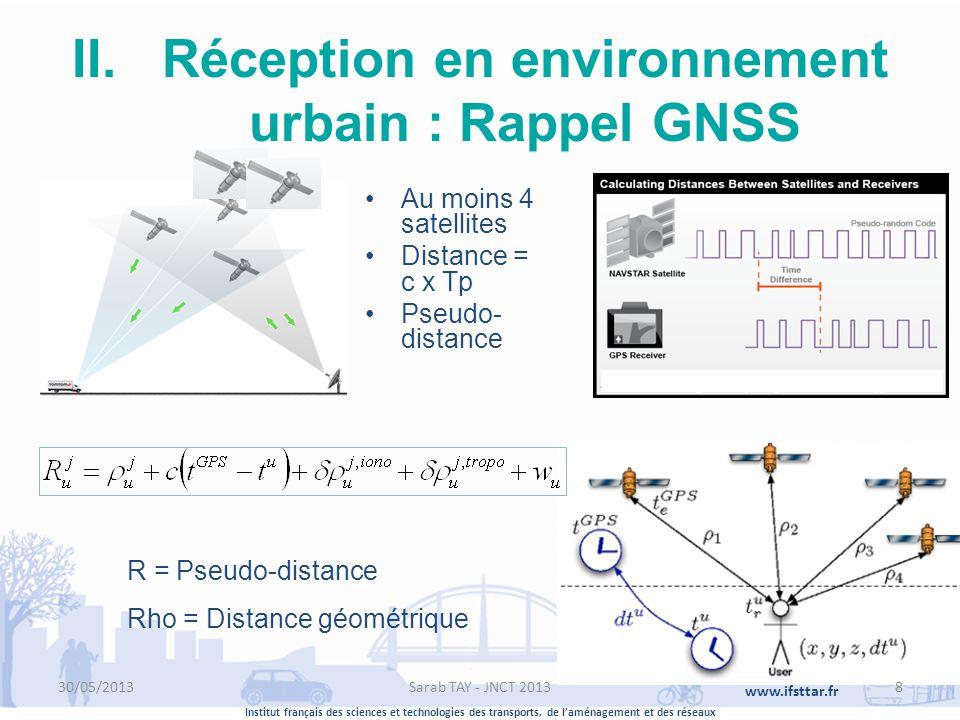 Institut français des sciences et technologies des transports, de laménagement et des réseaux www.ifsttar.fr II.Réception en environnement urbain : Ra