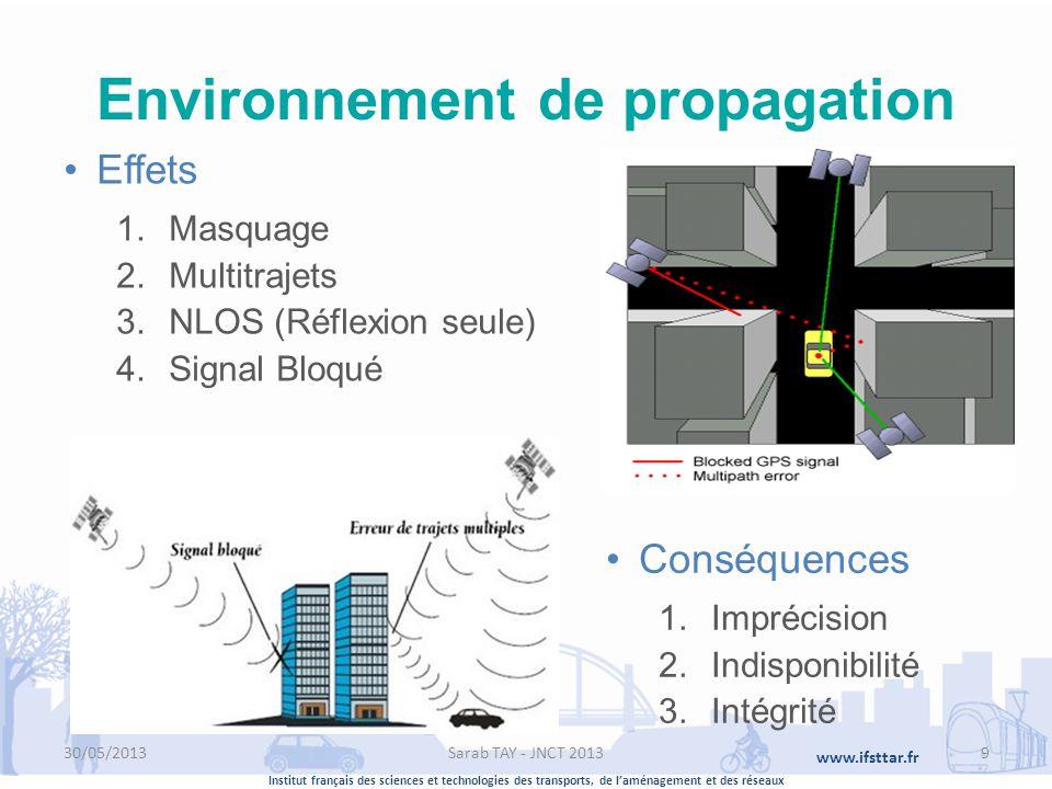 Institut français des sciences et technologies des transports, de laménagement et des réseaux www.ifsttar.fr Environnement de propagation Sarab TAY -