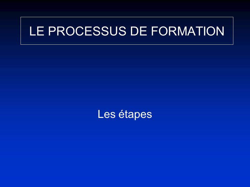LE PROCESSUS DE FORMATION Les étapes