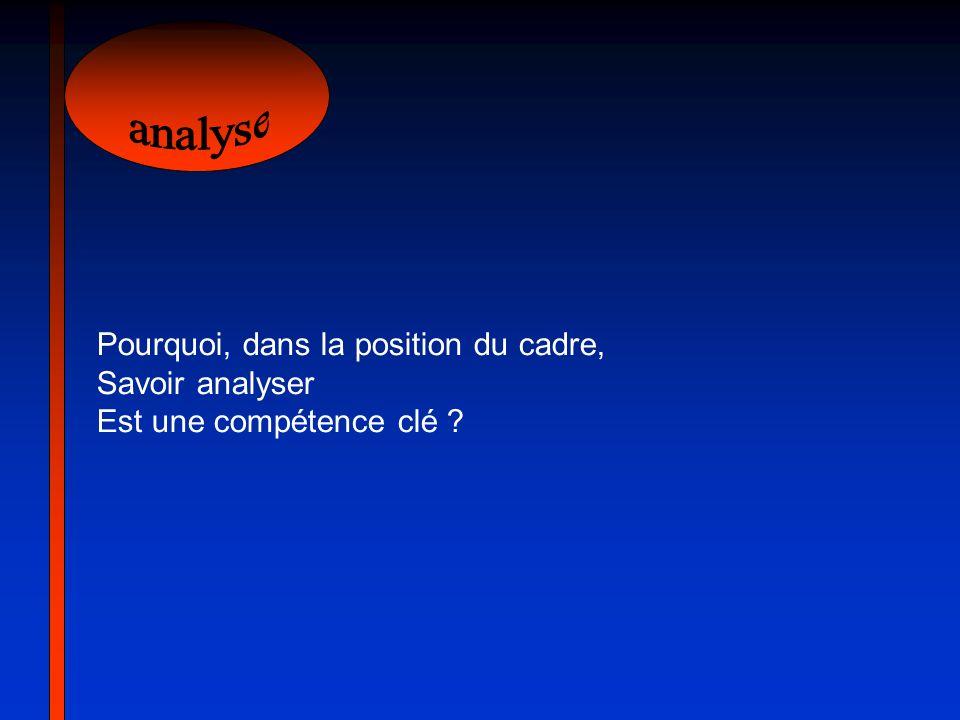 Pourquoi, dans la position du cadre, Savoir analyser Est une compétence clé ?