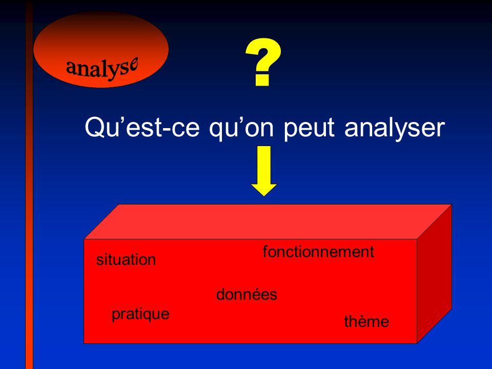 Quest-ce quon peut analyser ? situation pratique fonctionnement thème données