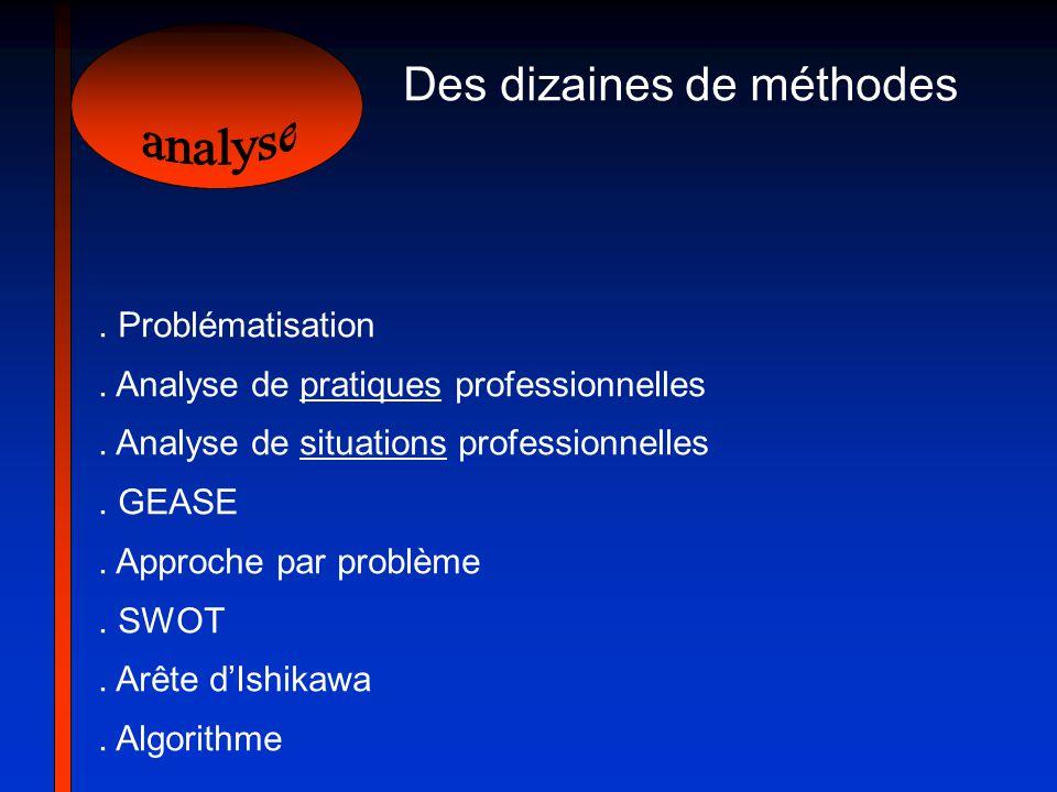 Des dizaines de méthodes. Problématisation. Analyse de pratiques professionnelles. Analyse de situations professionnelles. GEASE. Approche par problèm