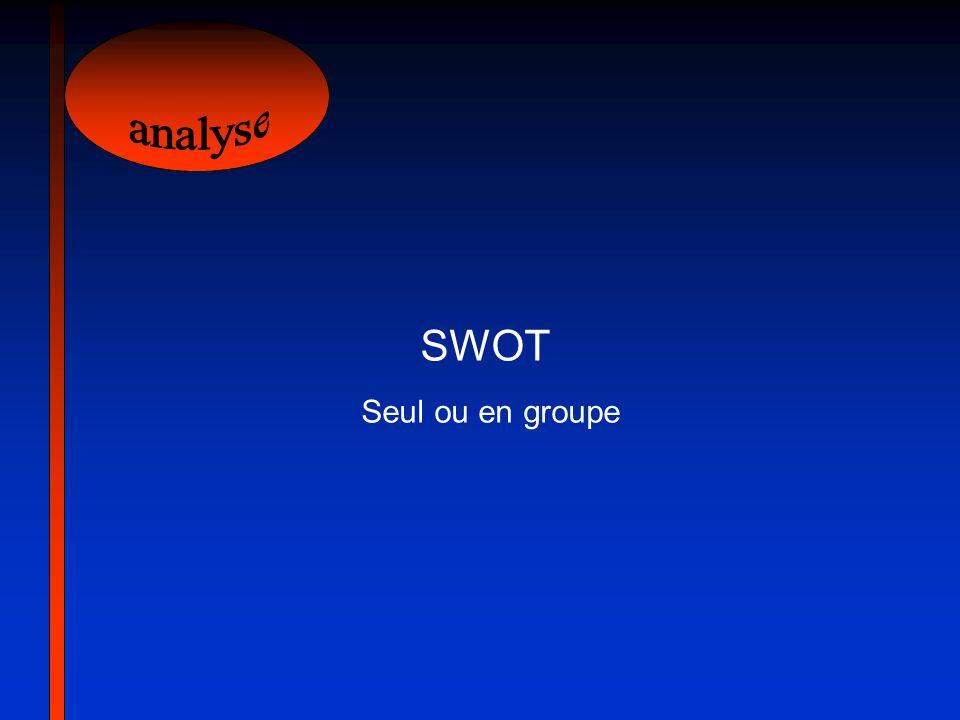 SWOT Seul ou en groupe