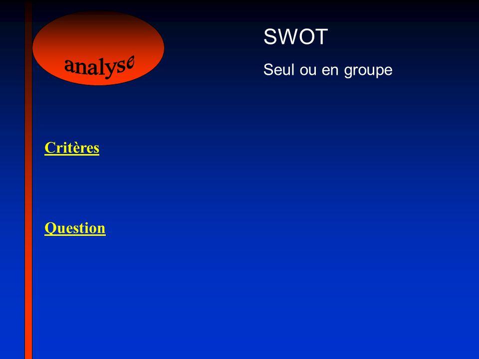 SWOT Seul ou en groupe Critères Question