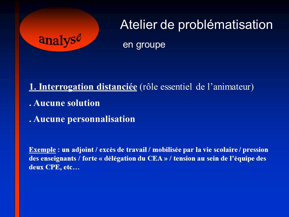 Atelier de problématisation en groupe 1. Interrogation distanciée (rôle essentiel de lanimateur). Aucune solution. Aucune personnalisation Exemple : u