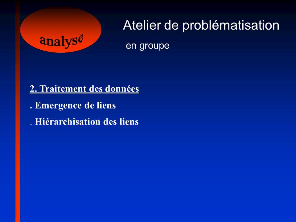Atelier de problématisation en groupe 2. Traitement des données. Emergence de liens. Hiérarchisation des liens