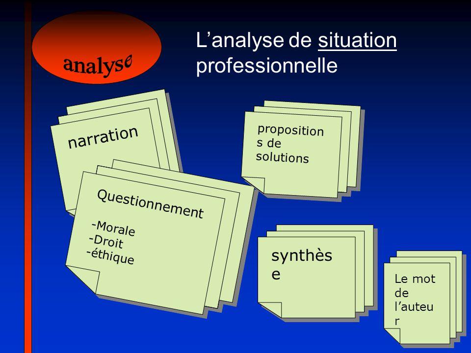 Lanalyse de situation professionnelle narration Questionnement -Morale -Droit -éthique Questionnement -Morale -Droit -éthique proposition s de solutio