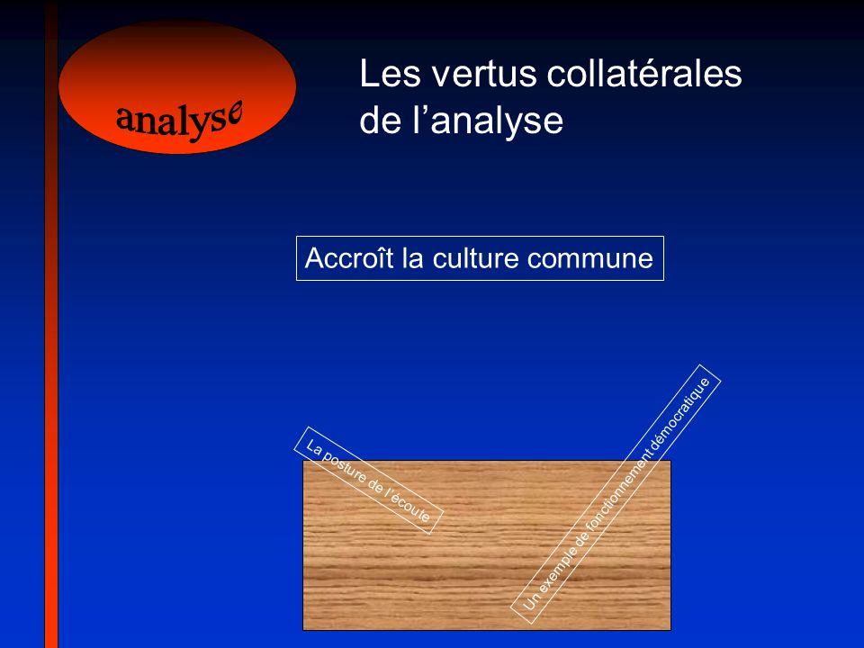 Les vertus collatérales de lanalyse Un exemple de fonctionnement démocratique La posture de lécoute Accroît la culture commune