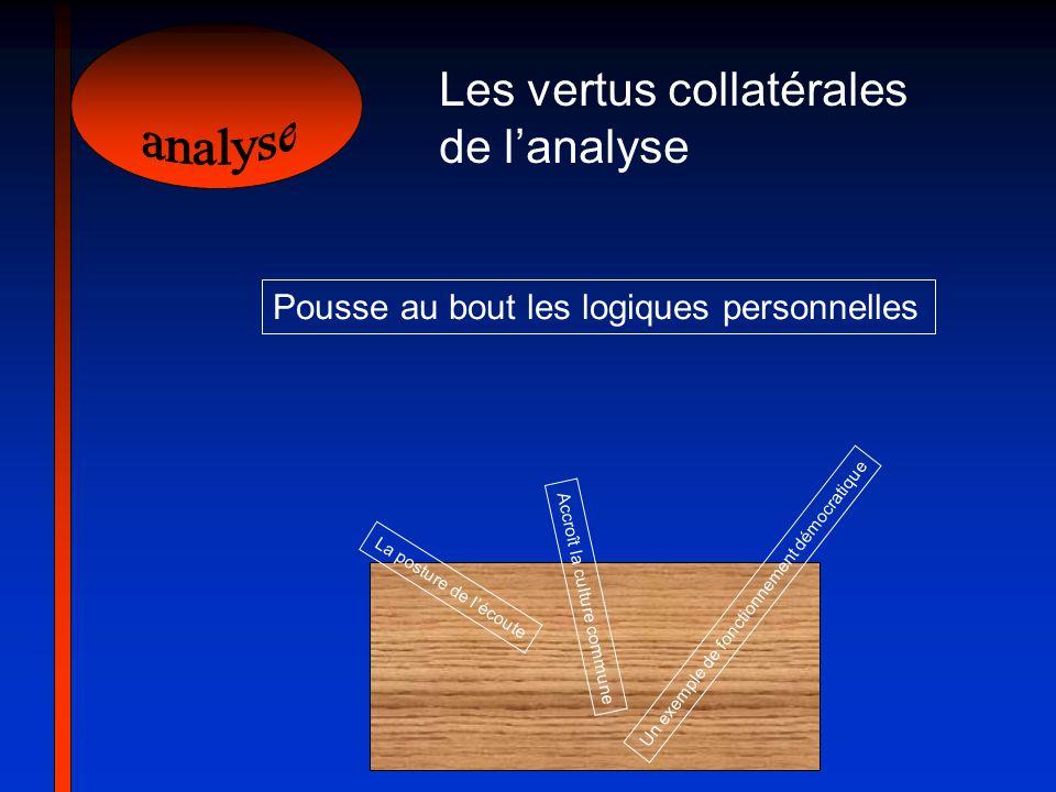 Les vertus collatérales de lanalyse Un exemple de fonctionnement démocratique La posture de lécoute Accroît la culture commune Pousse au bout les logi