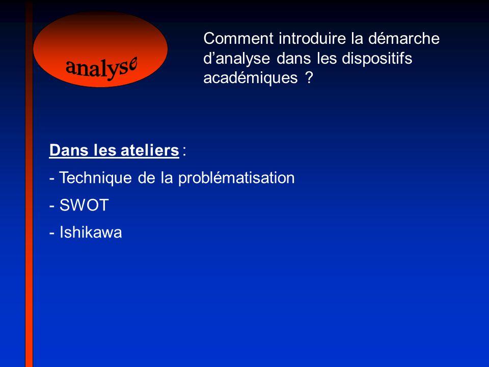 Comment introduire la démarche danalyse dans les dispositifs académiques ? Dans les ateliers : - Technique de la problématisation - SWOT - Ishikawa