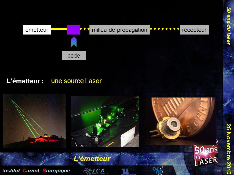 50 ans du laser Institut Carnot Bourgogne 25 Novembre 2010 émetteurrécepteurmilieu de propagation code Lémetteur Lémetteur : une source Laser