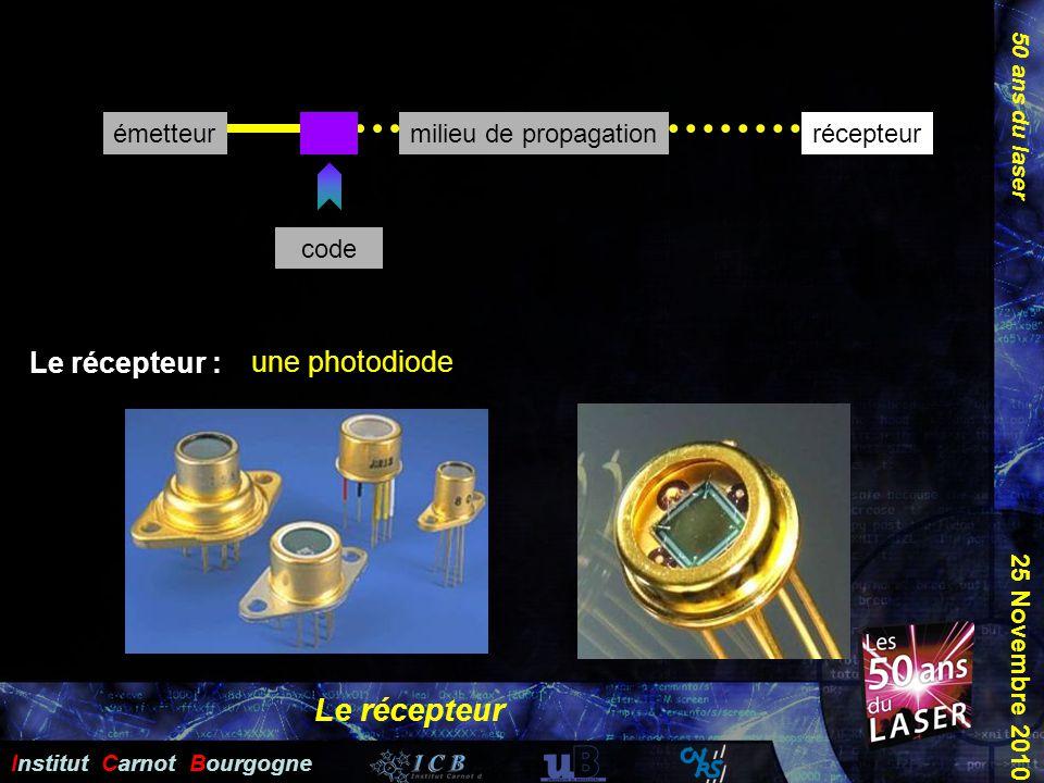50 ans du laser Institut Carnot Bourgogne 25 Novembre 2010 émetteurrécepteurmilieu de propagation code Le récepteur Le récepteur : une photodiode