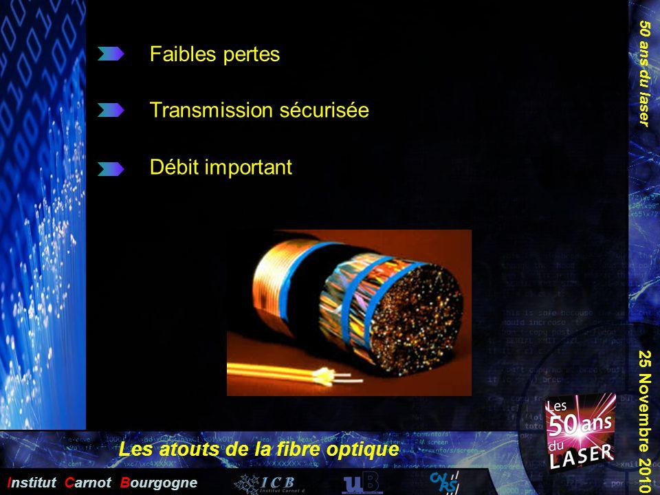 50 ans du laser Institut Carnot Bourgogne 25 Novembre 2010 Faibles pertes Transmission sécurisée Débit important Les atouts de la fibre optique