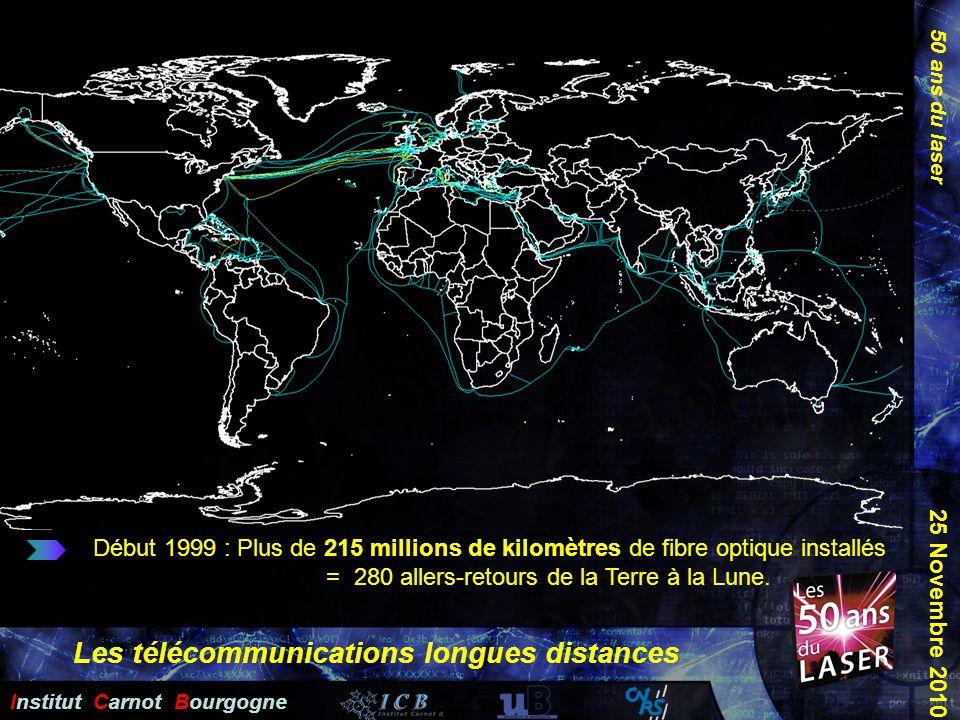 50 ans du laser Institut Carnot Bourgogne 25 Novembre 2010 Début 1999 : Plus de 215 millions de kilomètres de fibre optique installés = 280 allers-ret