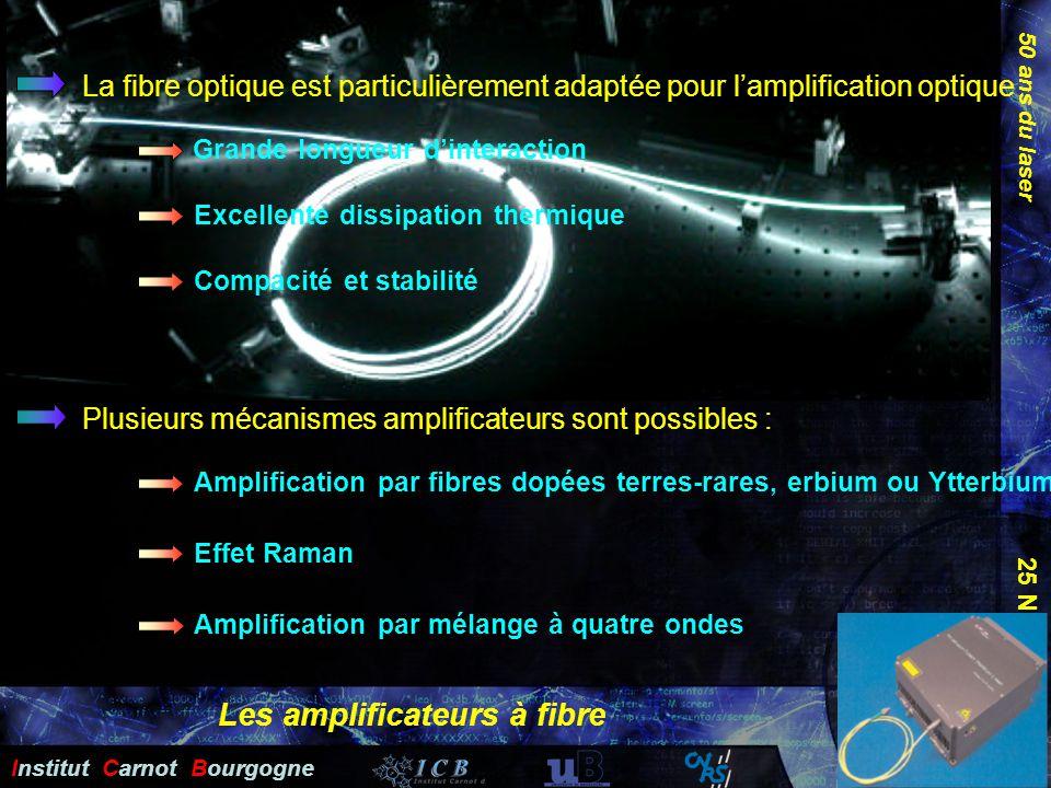 50 ans du laser Institut Carnot Bourgogne 25 Novembre 2010 La fibre optique est particulièrement adaptée pour lamplification optique Plusieurs mécanis
