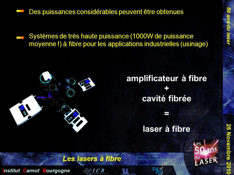 50 ans du laser Institut Carnot Bourgogne 25 Novembre 2010 Des puissances considérables peuvent être obtenues Systèmes de très haute puissance (1000W