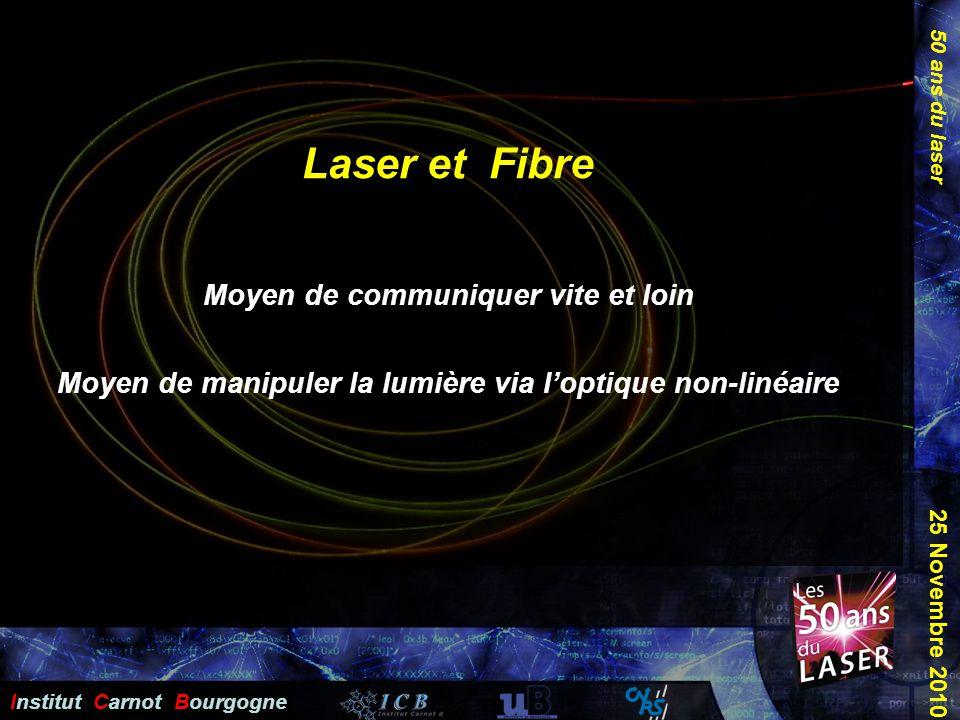 50 ans du laser Institut Carnot Bourgogne 25 Novembre 2010 Moyen de manipuler la lumière via loptique non-linéaire Laser et Fibre Moyen de communiquer