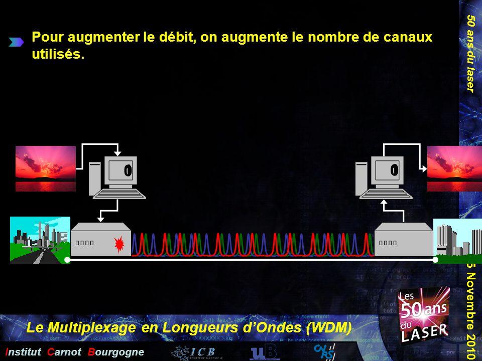 50 ans du laser Institut Carnot Bourgogne 25 Novembre 2010 10 10 Pour augmenter le débit, on augmente le nombre de canaux utilisés. Le Multiplexage en