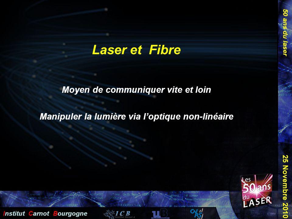 50 ans du laser Institut Carnot Bourgogne 25 Novembre 2010 Manipuler la lumière via loptique non-linéaire Laser et Fibre Moyen de communiquer vite et
