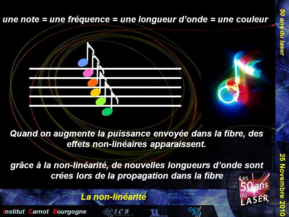 50 ans du laser Institut Carnot Bourgogne 25 Novembre 2010 La non-linéarité une note = une fréquence = une longueur donde = une couleur grâce à la non