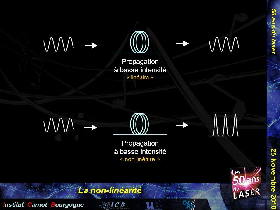 50 ans du laser Institut Carnot Bourgogne 25 Novembre 2010 La non-linéarité Propagation à basse intensité « linéaire » Propagation à basse intensité «