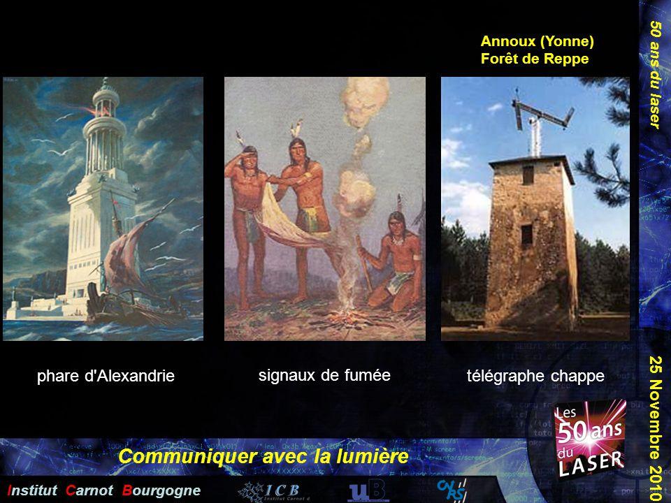 50 ans du laser Institut Carnot Bourgogne 25 Novembre 2010 phare d'Alexandrie signaux de fumée télégraphe chappe Communiquer avec la lumière Annoux (Y