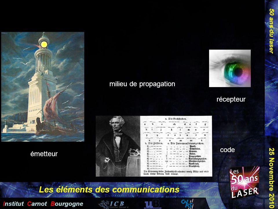 50 ans du laser Institut Carnot Bourgogne 25 Novembre 2010 émetteur récepteur milieu de propagation code Les éléments des communications