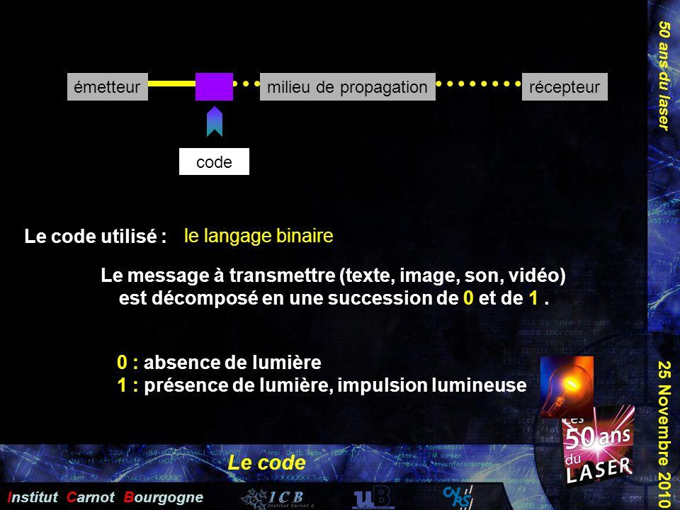 50 ans du laser Institut Carnot Bourgogne 25 Novembre 2010 émetteurrécepteurmilieu de propagation code Le code Le code utilisé : le langage binaire Le