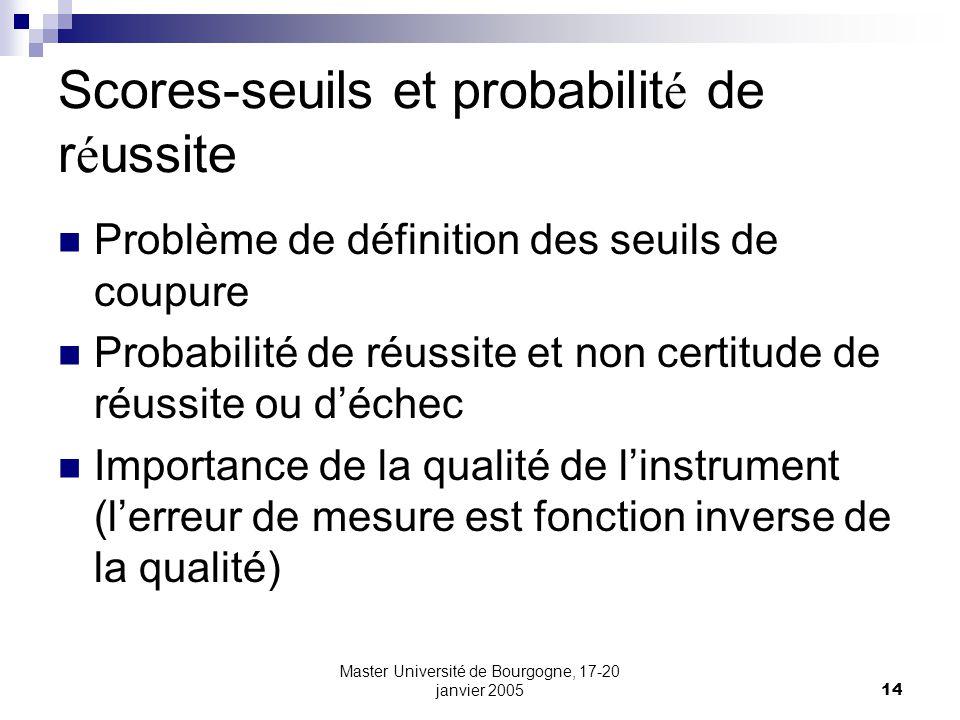 Master Université de Bourgogne, 17-20 janvier 200514 Scores-seuils et probabilit é de r é ussite Problème de définition des seuils de coupure Probabilité de réussite et non certitude de réussite ou déchec Importance de la qualité de linstrument (lerreur de mesure est fonction inverse de la qualité)