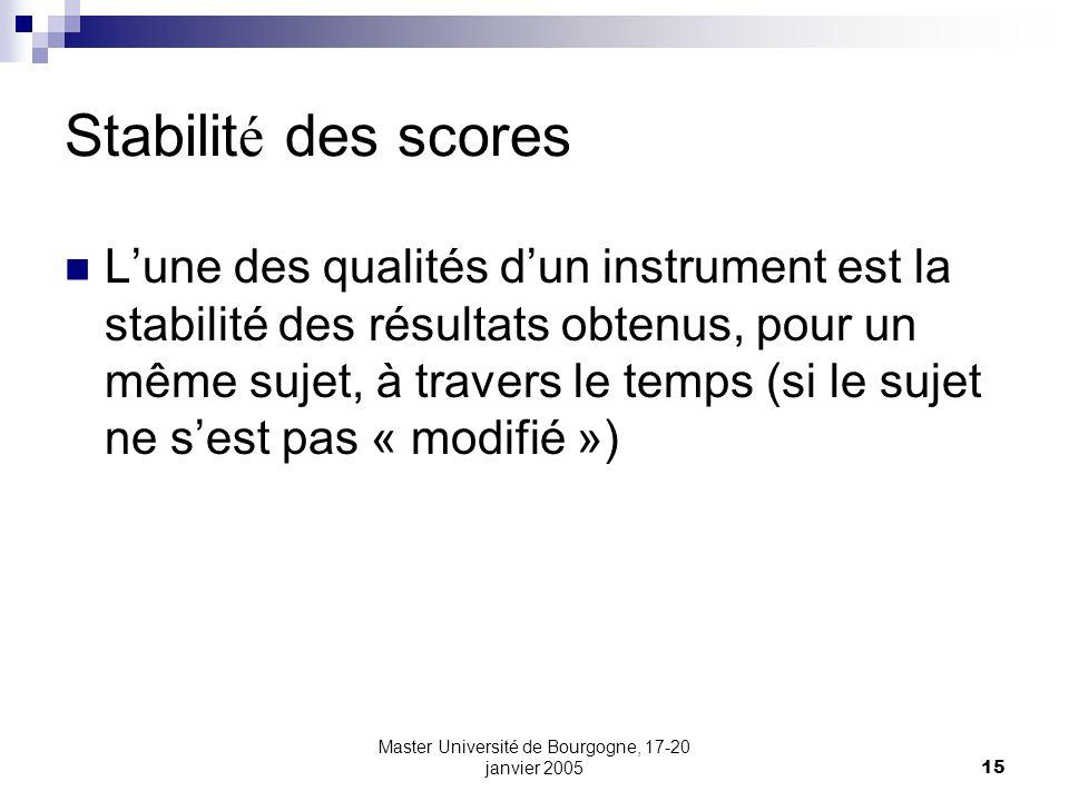 Master Université de Bourgogne, 17-20 janvier 200515 Stabilit é des scores Lune des qualités dun instrument est la stabilité des résultats obtenus, po
