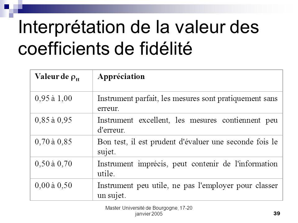 Master Université de Bourgogne, 17-20 janvier 200539 Interprétation de la valeur des coefficients de fidélité Valeur de tt Appréciation 0,95 à 1,00Ins