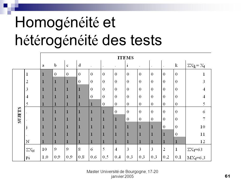 Master Université de Bourgogne, 17-20 janvier 200561 Homog é n é it é et h é t é rog é n é it é des tests