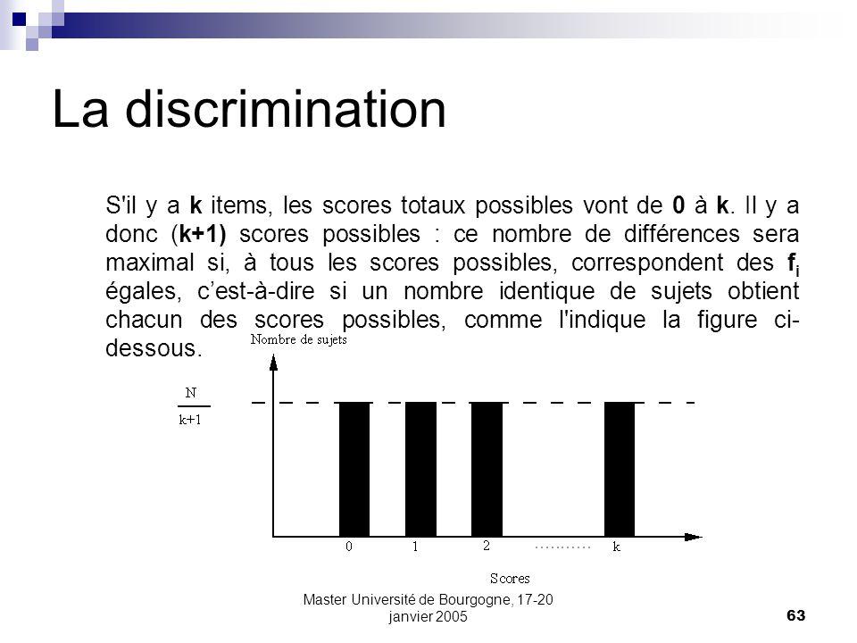 Master Université de Bourgogne, 17-20 janvier 200563 La discrimination S il y a k items, les scores totaux possibles vont de 0 à k.
