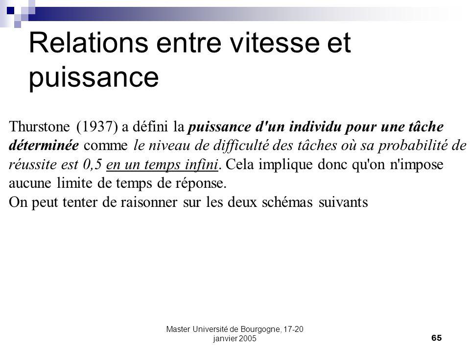 Master Université de Bourgogne, 17-20 janvier 200565 Relations entre vitesse et puissance Thurstone (1937) a défini la puissance d un individu pour une tâche déterminée comme le niveau de difficulté des tâches où sa probabilité de réussite est 0,5 en un temps infini.