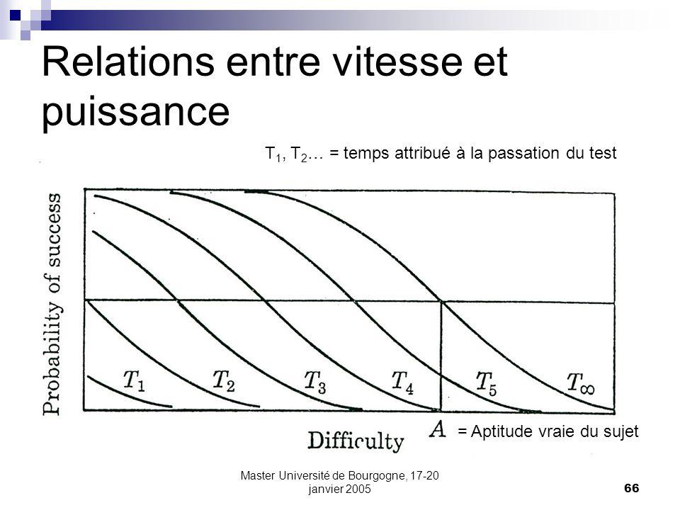Master Université de Bourgogne, 17-20 janvier 200566 Relations entre vitesse et puissance T 1, T 2 … = temps attribué à la passation du test = Aptitud