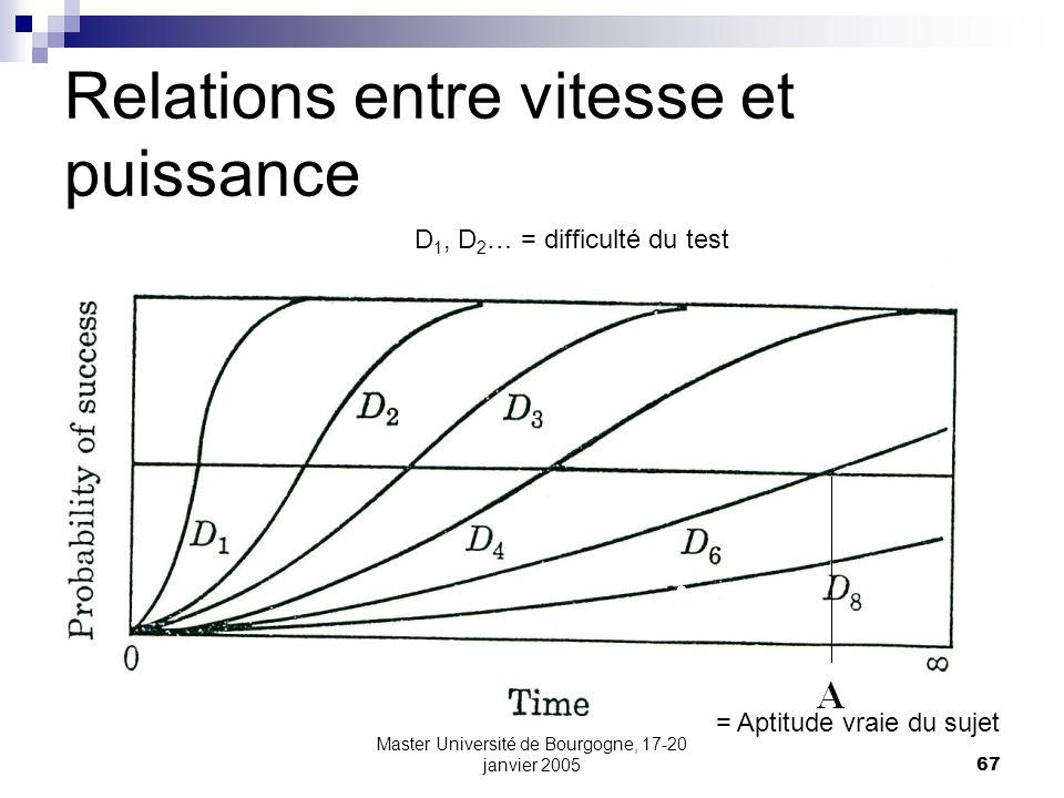 Master Université de Bourgogne, 17-20 janvier 200567 Relations entre vitesse et puissance = Aptitude vraie du sujet D 1, D 2 … = difficulté du test