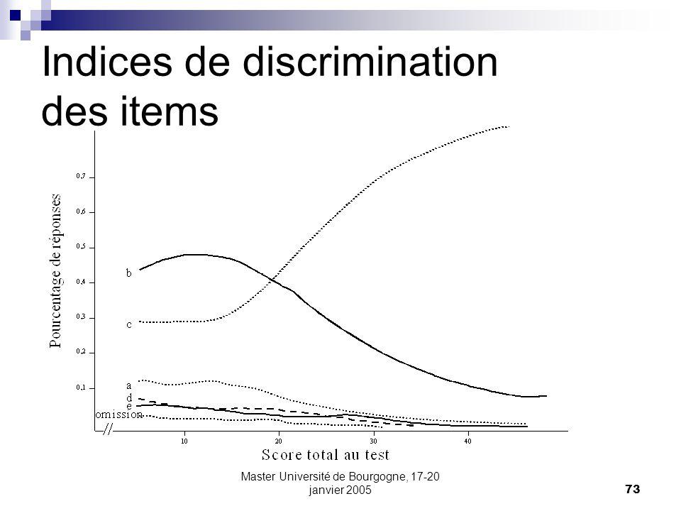 Master Université de Bourgogne, 17-20 janvier 200573 Indices de discrimination des items
