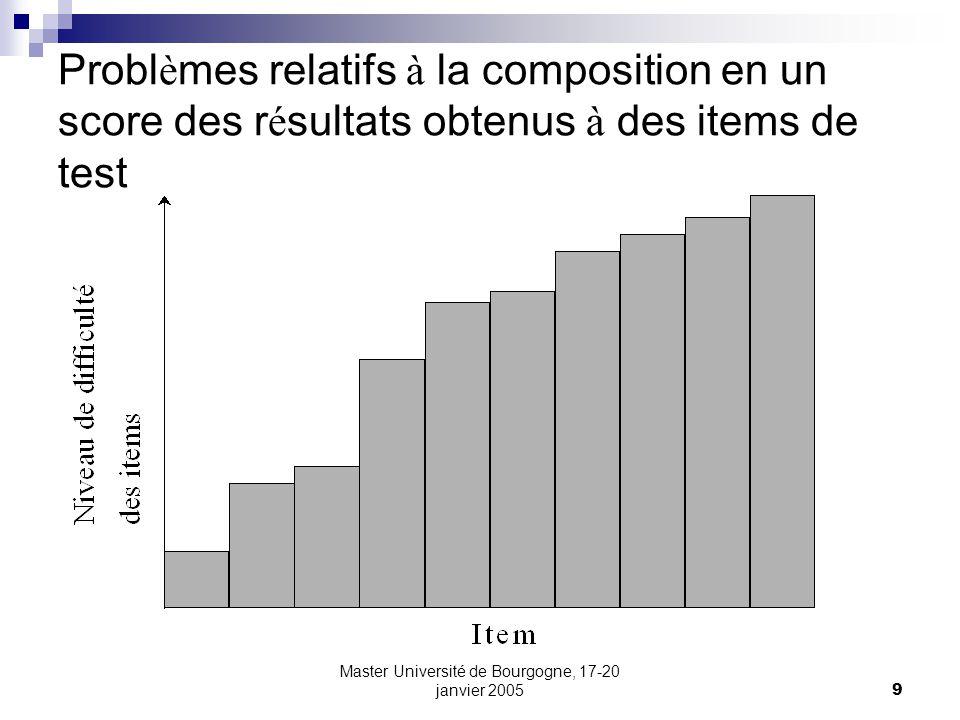 Master Université de Bourgogne, 17-20 janvier 200550 Problèmes spécifiques Validité et longueur du test où mx.y est la validité dun test m fois plus long que le test x initial ; xy est la corrélation entre le score au test x et le critère y, cest-à-dire la validité du test initial ; xx est la fidélité du test x initial ; m est le coefficient dallongement du test (par exemple, m = 2 si on double la longueur du test, m = 0,5 si on diminue le test de moitié).