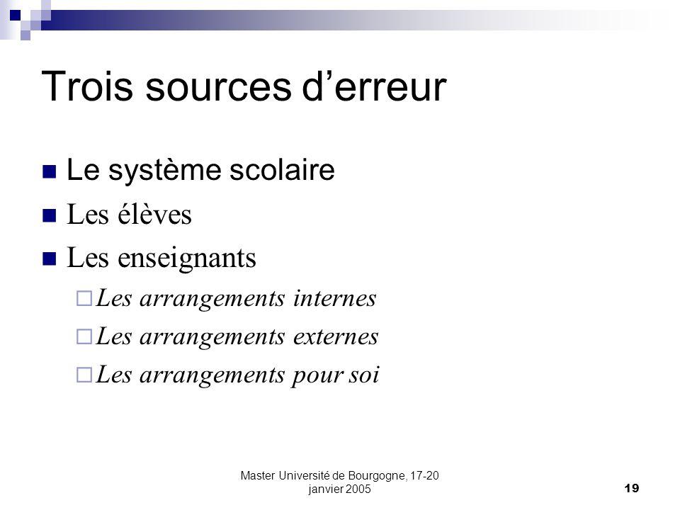 Master Université de Bourgogne, 17-20 janvier 200519 Trois sources derreur Le système scolaire Les élèves Les enseignants Les arrangements internes Le