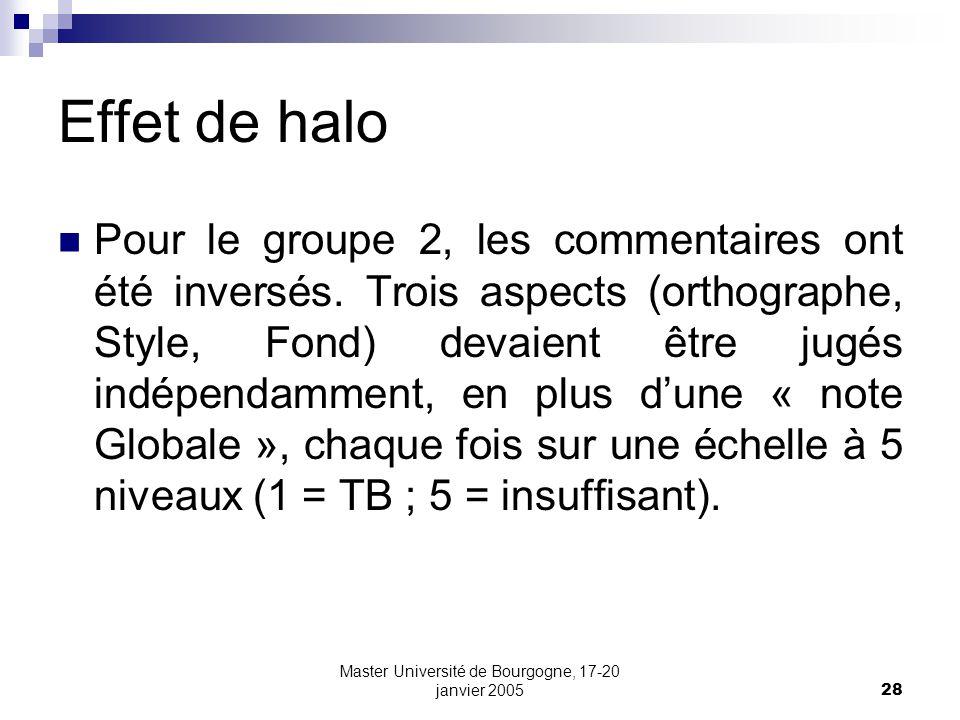 Master Université de Bourgogne, 17-20 janvier 200528 Effet de halo Pour le groupe 2, les commentaires ont été inversés. Trois aspects (orthographe, St