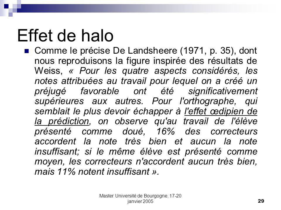 Master Université de Bourgogne, 17-20 janvier 200529 Effet de halo Comme le précise De Landsheere (1971, p. 35), dont nous reproduisons la figure insp