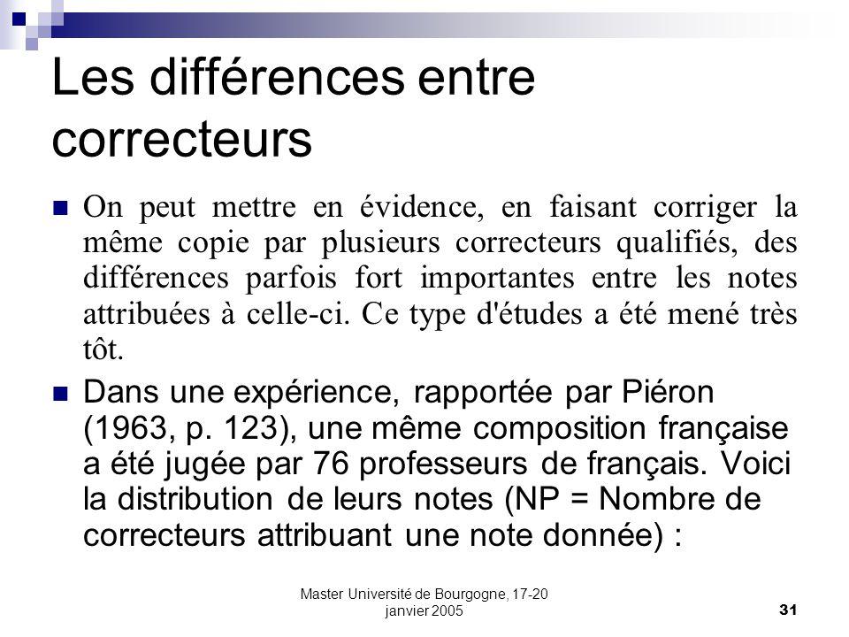 Master Université de Bourgogne, 17-20 janvier 200531 Les différences entre correcteurs On peut mettre en évidence, en faisant corriger la même copie p