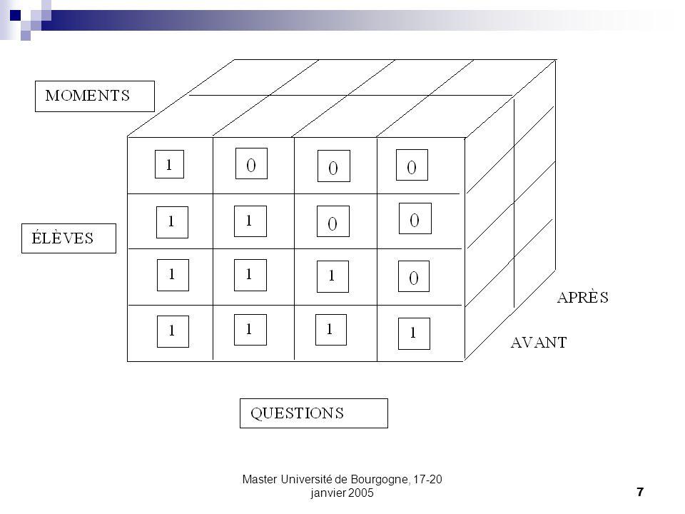 Master Université de Bourgogne, 17-20 janvier 200518 Techniques (e) Une même copie est corrigée par plusieurs groupes de correcteurs auxquels on fournit des informations complémentaires différentes sur l élèves, ses notes antérieures…