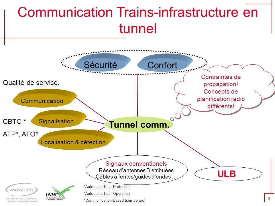 Tunnel comm. Confort Contraintes de propagation! Concepts de planification radio différents! Contraintes de propagation! Concepts de planification rad