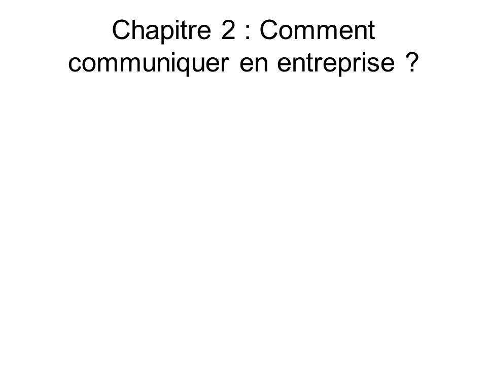 Chapitre 2 : Comment communiquer en entreprise ?