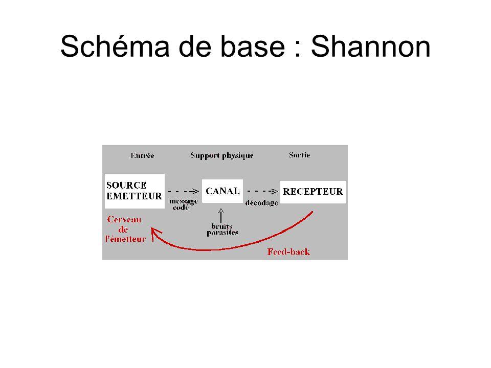 Schéma de base : Shannon