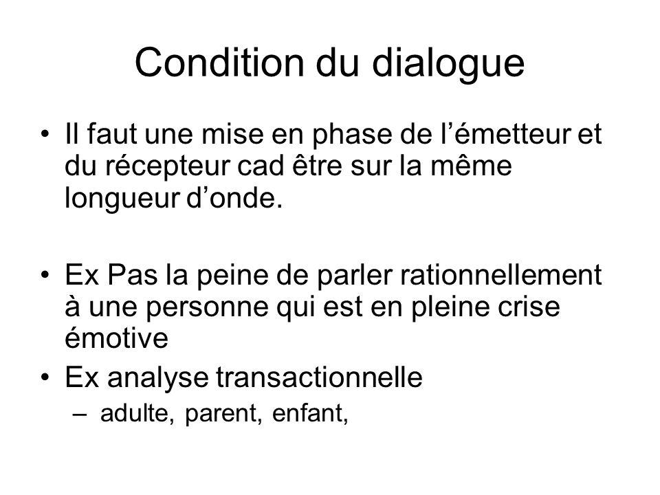 Condition du dialogue Il faut une mise en phase de lémetteur et du récepteur cad être sur la même longueur donde. Ex Pas la peine de parler rationnell