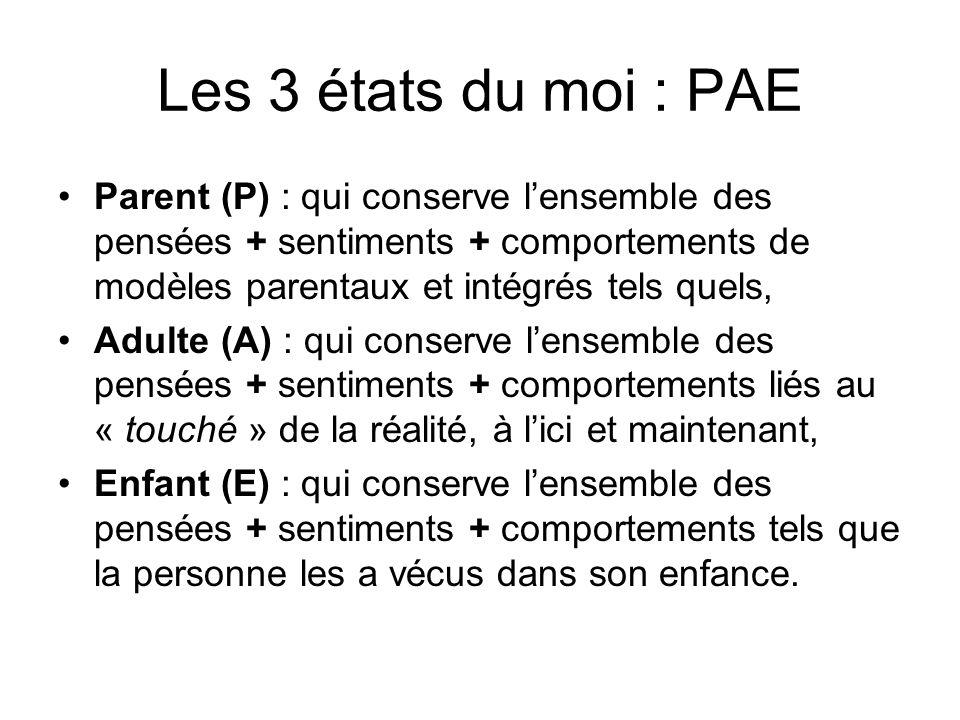 Les 3 états du moi : PAE Parent (P) : qui conserve lensemble des pensées + sentiments + comportements de modèles parentaux et intégrés tels quels, Adu