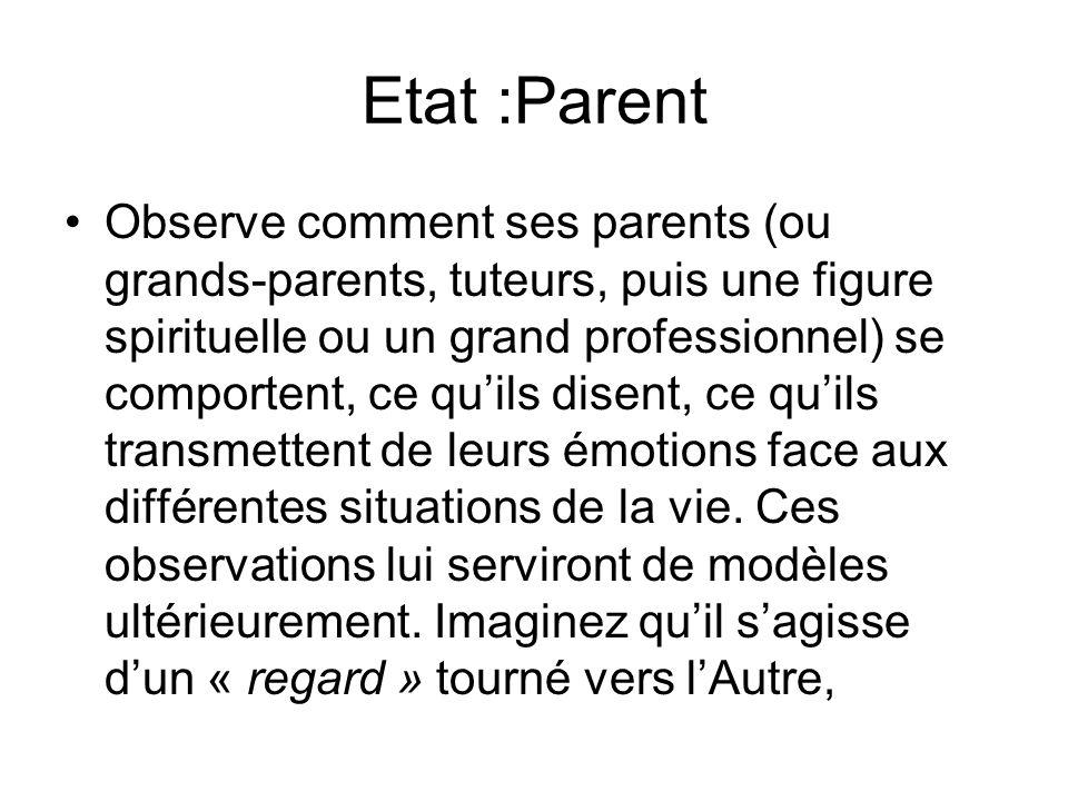 Etat :Parent Observe comment ses parents (ou grands-parents, tuteurs, puis une figure spirituelle ou un grand professionnel) se comportent, ce quils d