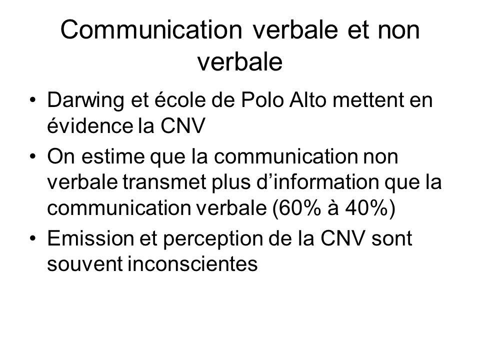 Communication verbale et non verbale Darwing et école de Polo Alto mettent en évidence la CNV On estime que la communication non verbale transmet plus